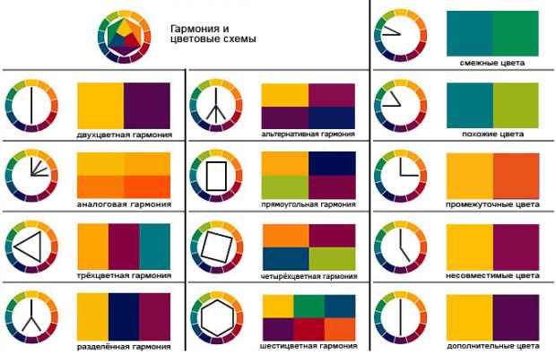 цветовой спектр Иттена