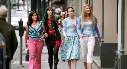 фильмы про каникулы подростков