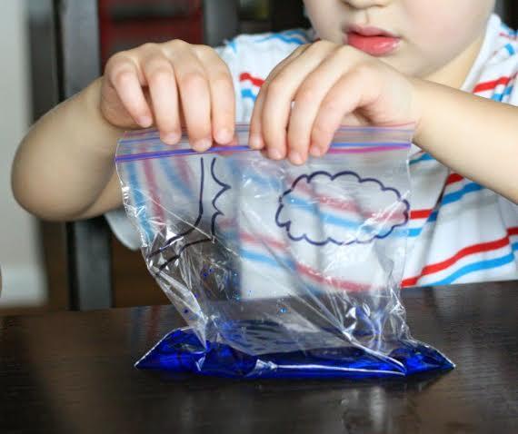 круговорот воды объяснить детям
