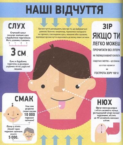 Сьюзен Мартино и Вики Баркер «Інфографіка для дітей»