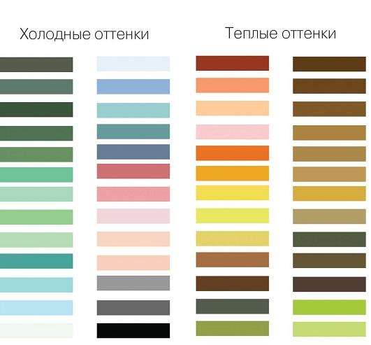 как выбрать цвет лака