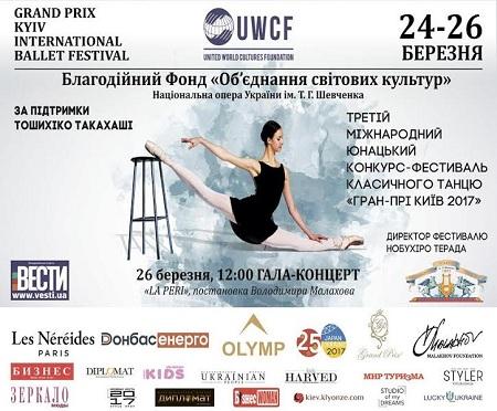 Гран-Прі Київ 2017