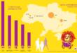 У детей шестилетнего возраста в Украине максимально развиты зрительная память и образное мышление