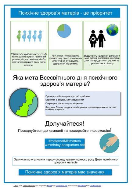 день психічного здоров'я матерів