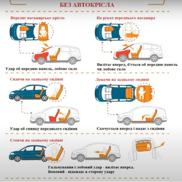 захист дитини в авто