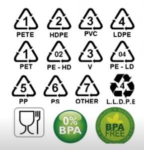 маркування пластику